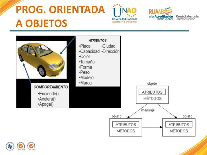 PROG. ORIENTADA
