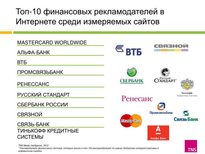 Топ-10 финансовых