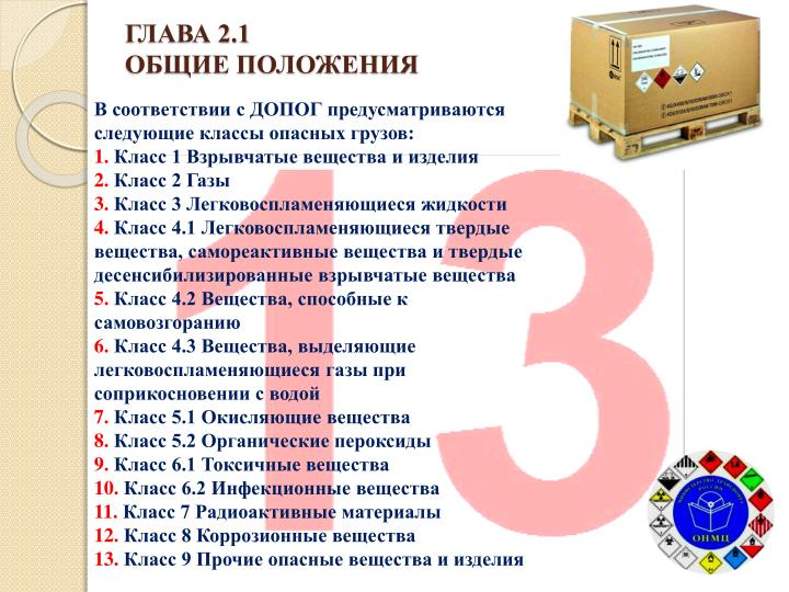 ГЛАВА 2.1