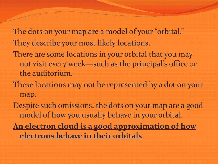 "The dots on your map are a model of your ""orbital."""