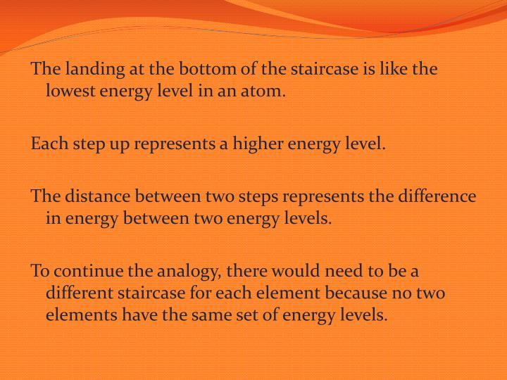 The landing at the bottom of the staircase is like the lowest energy level in an atom.