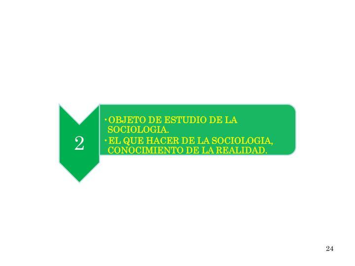 OBJETO DE ESTUDIO DE LA SOCIOLOGIA.
