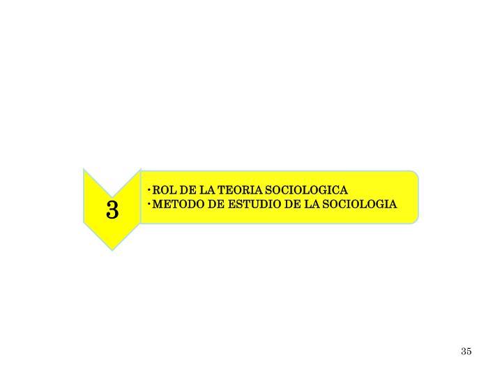 ROL DE LA TEORIA SOCIOLOGICA