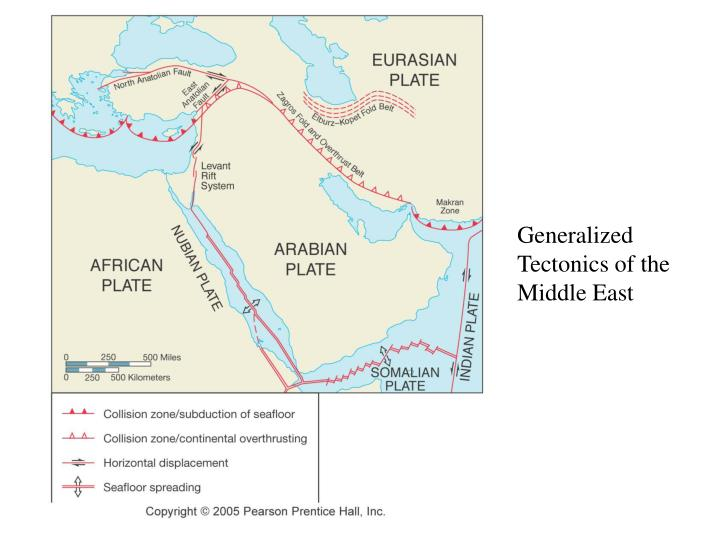 Generalized Tectonics of the Middle East