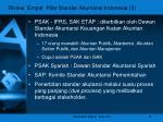 riview empat pilar standar akuntansi indonesia 2