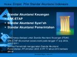riview empat pilar standar akuntansi indonesia