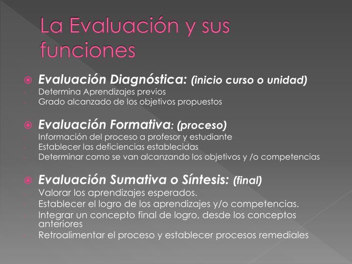 La Evaluación y sus funciones