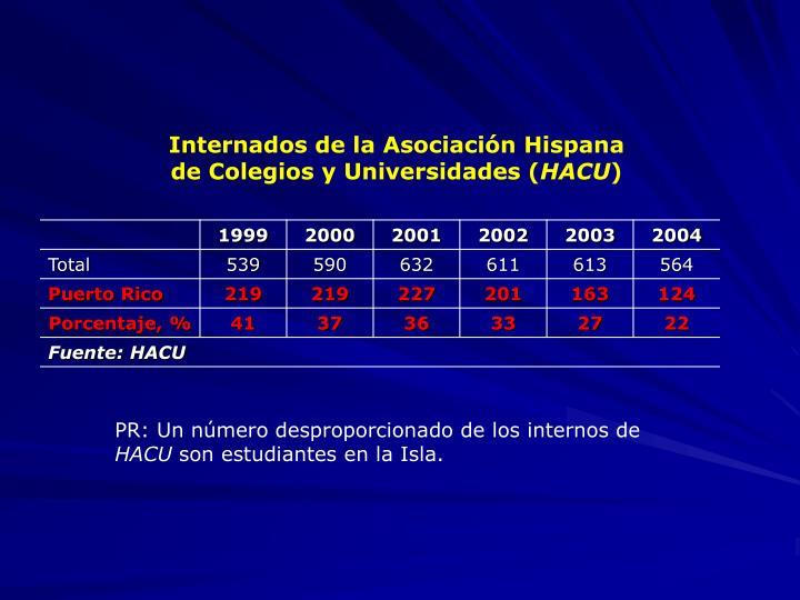 Internados de la Asociación Hispana