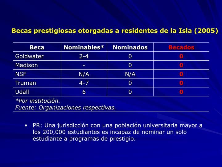 Becas prestigiosas otorgadas a residentes de la Isla (2005)