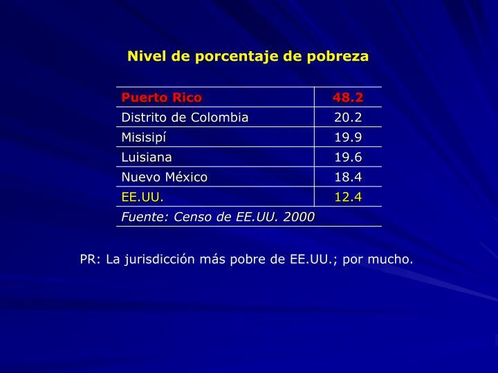 Nivel de porcentaje de pobreza