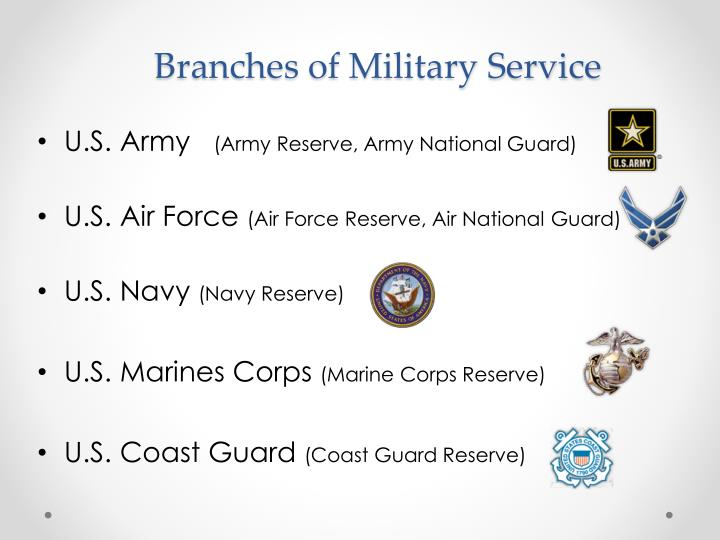 Branches of Military Service