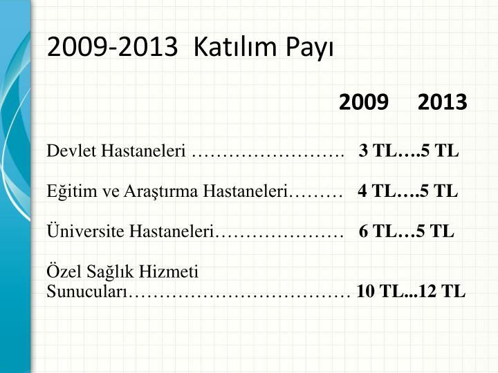 2009-2013  Katılım Payı