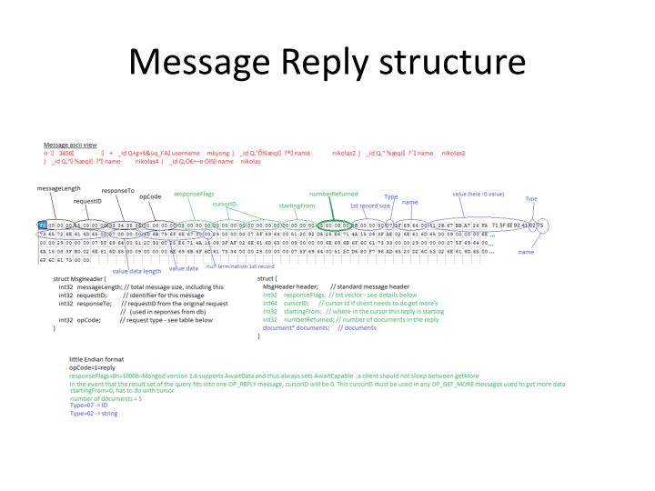 Message Reply structure