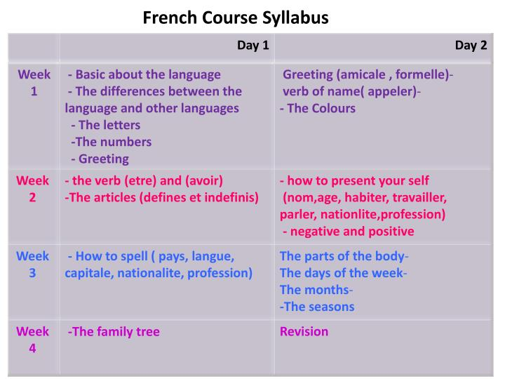 French course syllabus