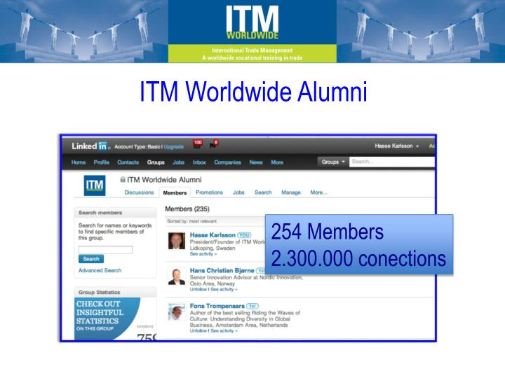 ITM Worldwide