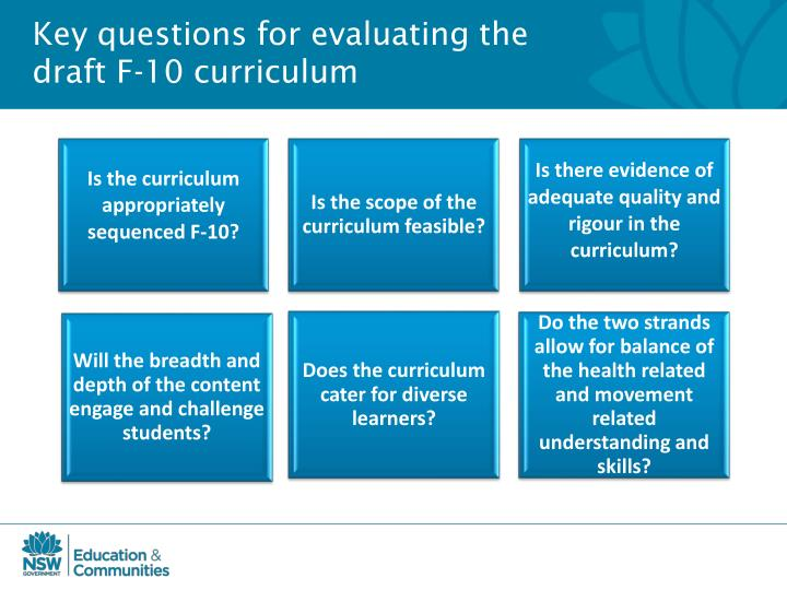 Key questions for evaluating the