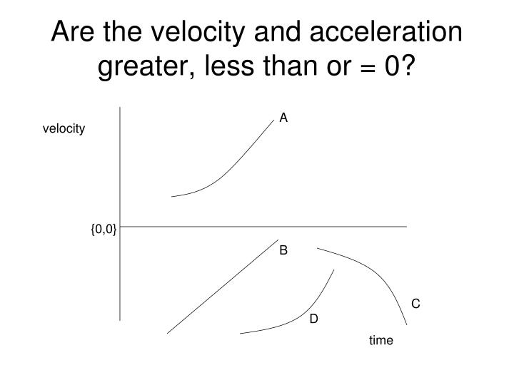 Are the velocity and acceleration greater, less than or = 0?