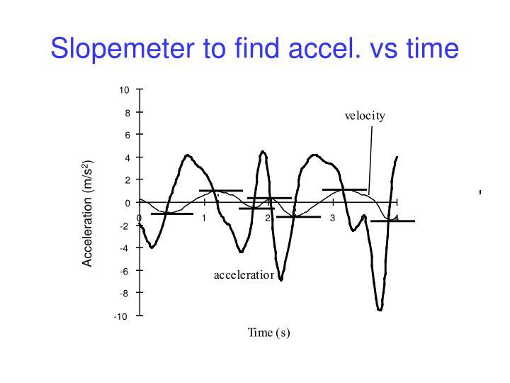 Slopemeter to find accel. vs time