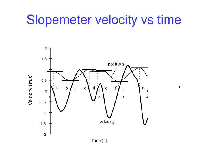 Slopemeter velocity vs time