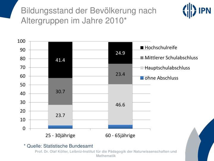 Bildungsstand der Bevölkerung nach Altergruppen im Jahre 2010*