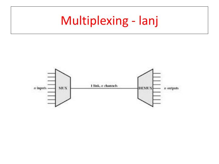 Multiplexing - lanj