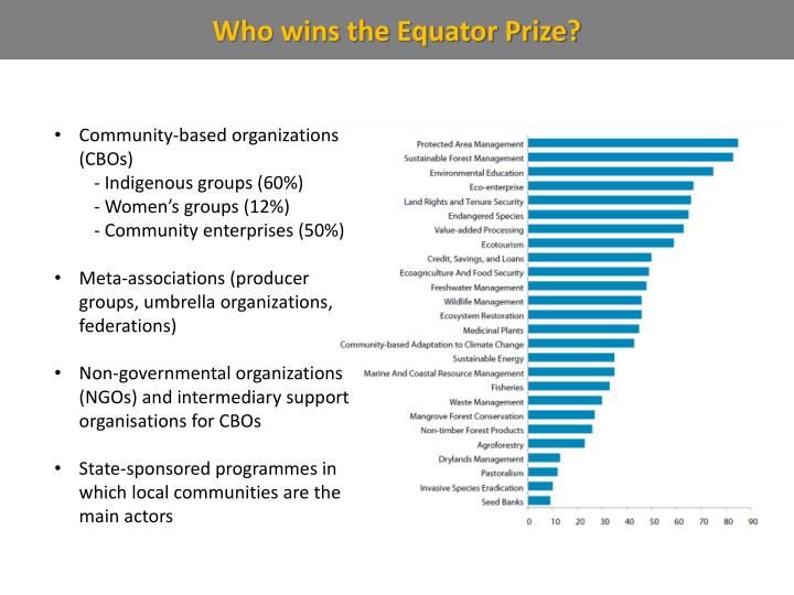 Who wins the Equator Prize?