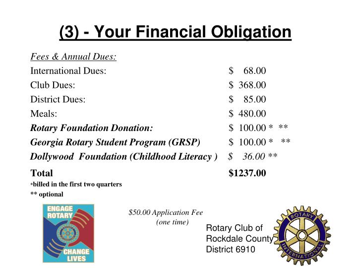 (3) - Your Financial Obligation