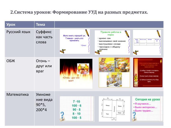 2.Система уроков: Формирование УУД на разных предметах.