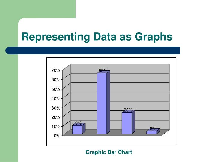 Representing Data as Graphs