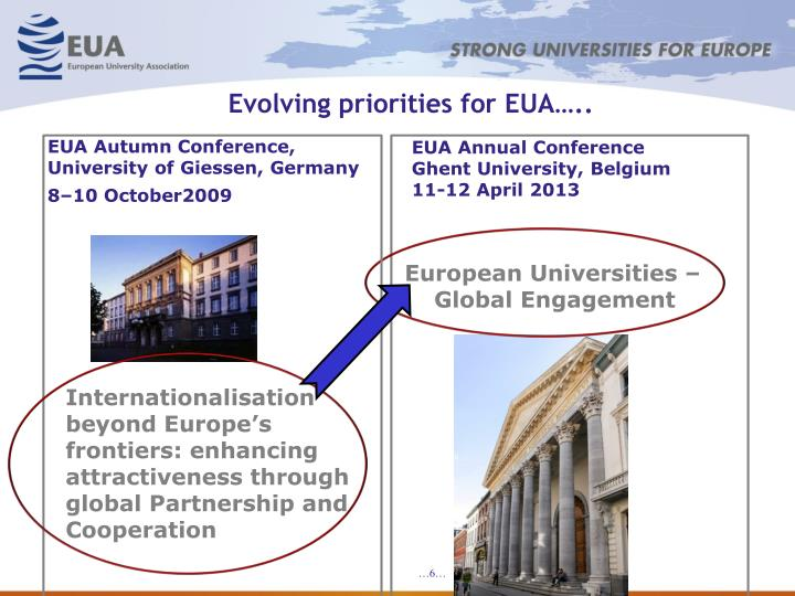 Evolving priorities for EUA…..
