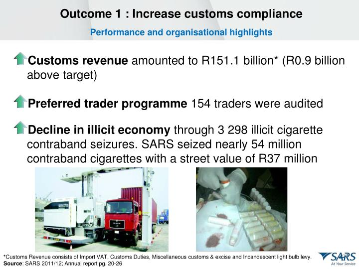 Outcome 1 : Increase customs compliance