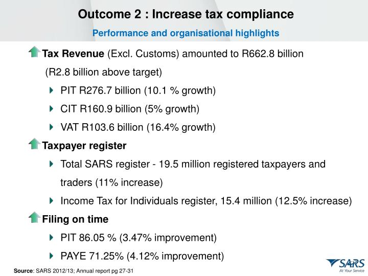 Outcome 2 : Increase tax