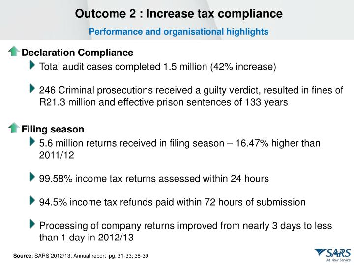 Outcome 2 : Increase tax compliance