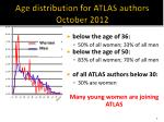 age distribution for atlas authors october 2012