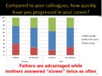 compared to your colleagues how quickly have you progressed in your career