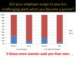did your employer assign to you less challenging work when you became a parent