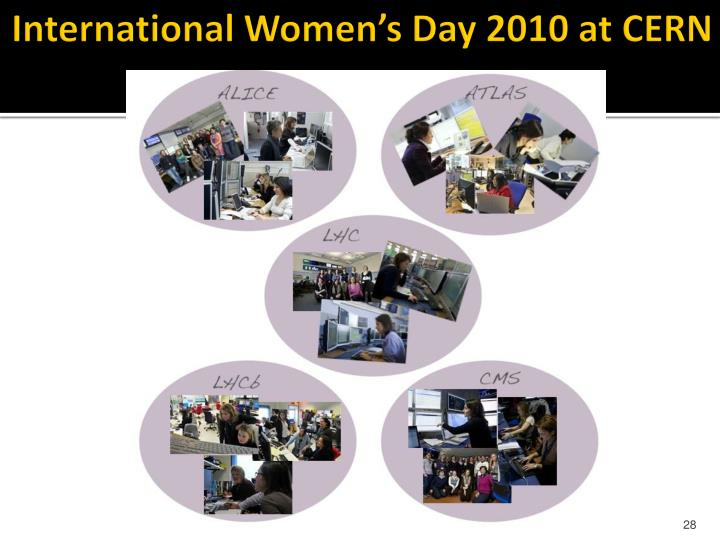 International Women's Day 2010 at