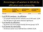 percentages of women in atlas by affiliation and nationality