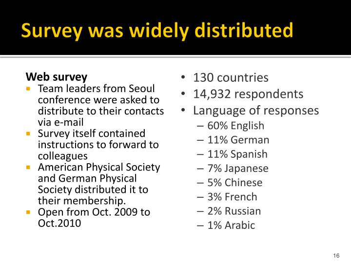 Survey was widely distributed