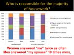 who is responsible for the majority of housework