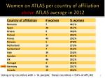 women on atlas per country of affiliation above atlas average in 2012
