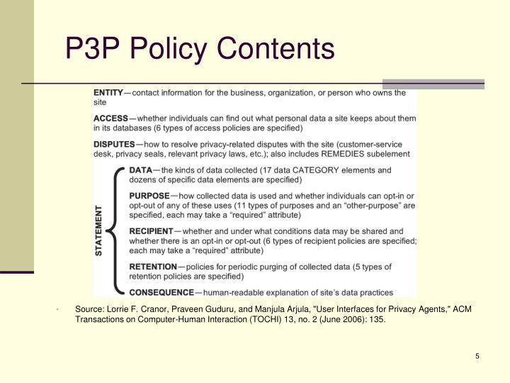 P3P Policy Contents
