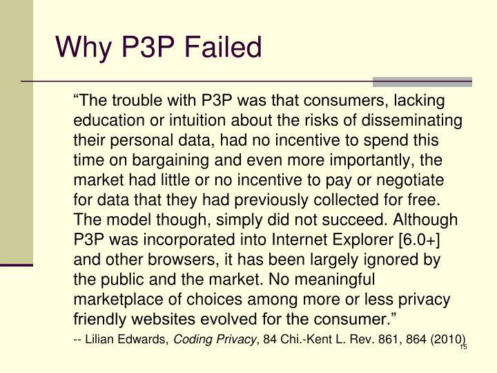 Why P3P