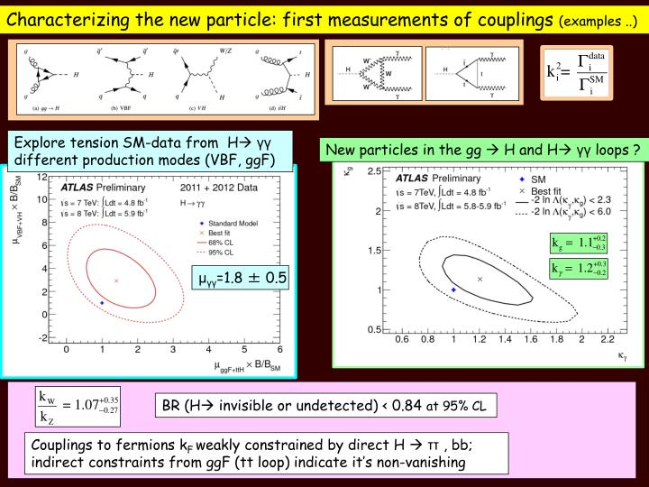 Characterizing the new particle: first measurements of couplings