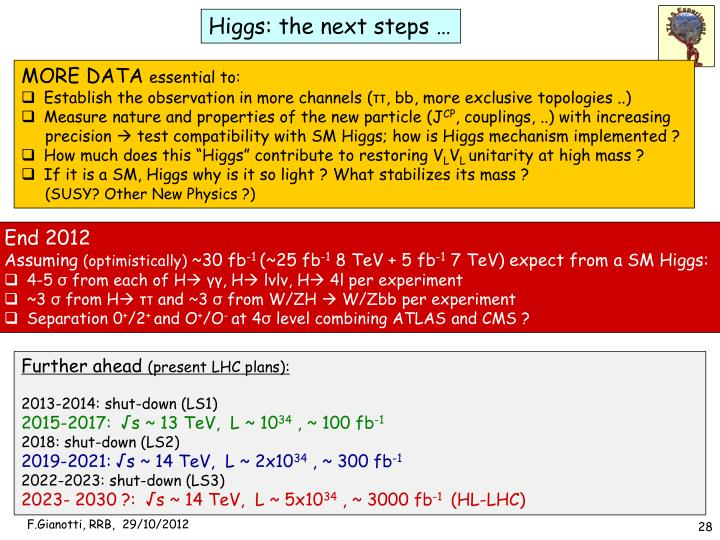 Higgs: the next steps …