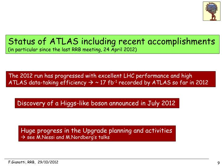 Status of ATLAS including recent