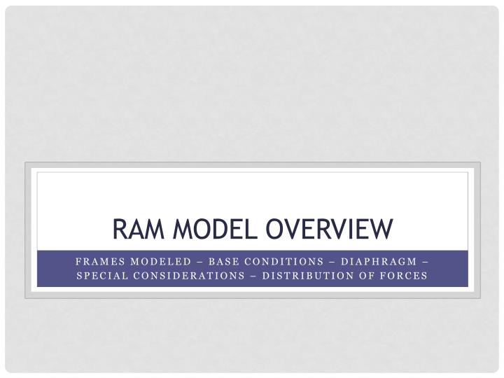 Ram model overview