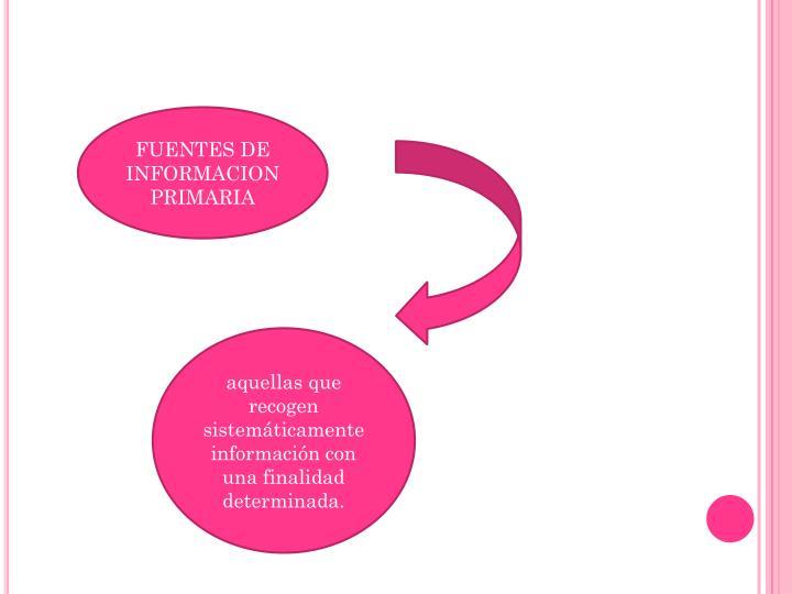 FUENTES DE INFORMACION PRIMARIA
