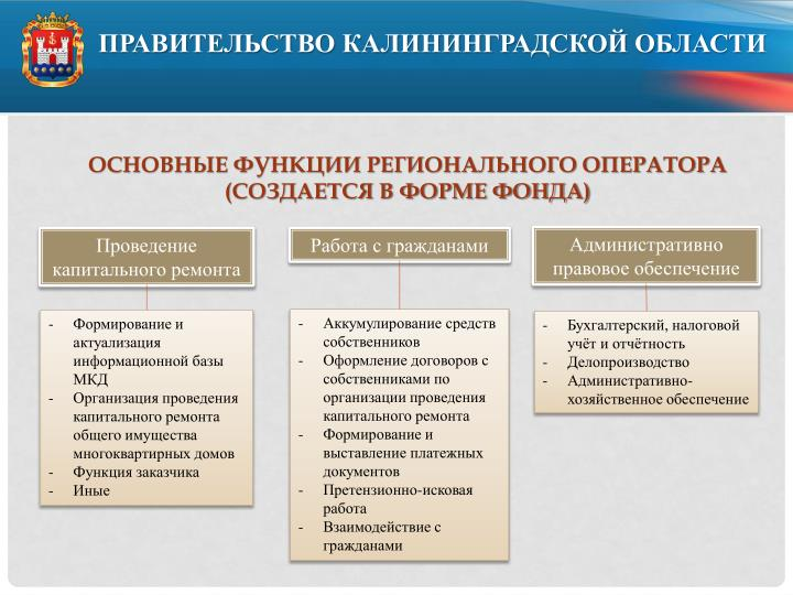 Основные функции Регионального