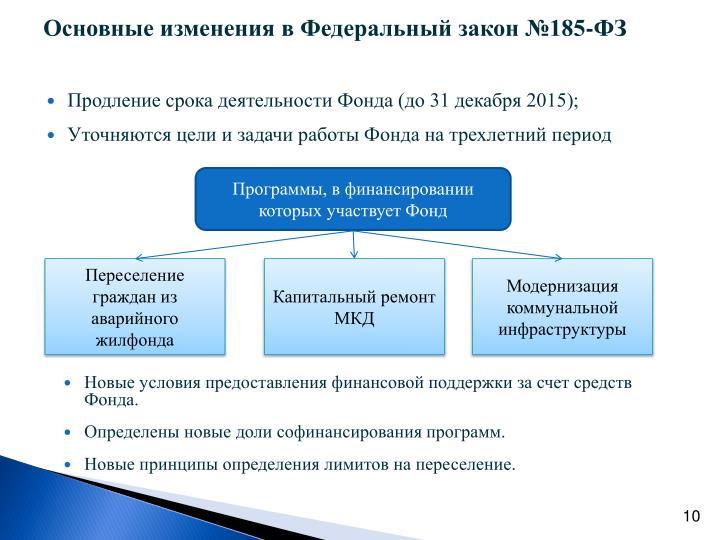 Основные изменения в Федеральный закон №185-ФЗ
